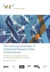 The Evolving Landscape of Federated Research Data Infrastructures
