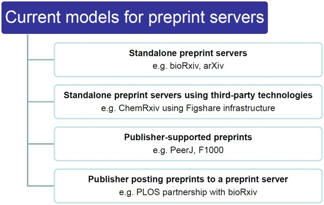 Preprints image 2